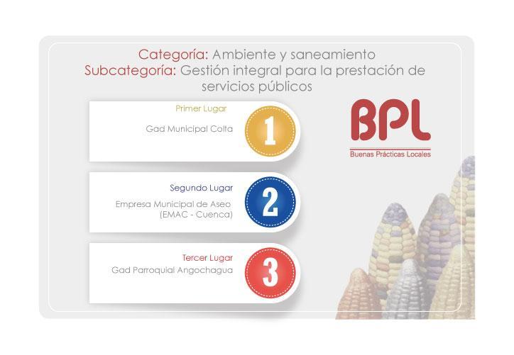 BPL Ganadoresy
