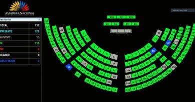 Asamblea aprueba reformas a la Ley Régimen Tributario Interno que garantizan la entrega oportuna de los recursos a los GADs